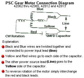 dayton 4z064 ac gearmotor 54 rpm tenv 115v - permanent magnet motors -  amazon com