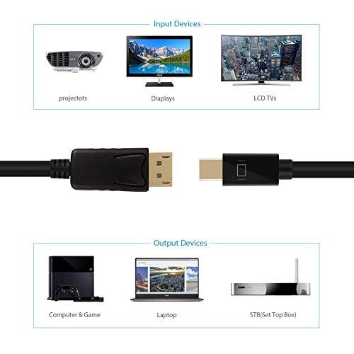 Mini DP auf DP Kabel, ICZI Vergoldet 1,8-Meter Mini DisplayPort
