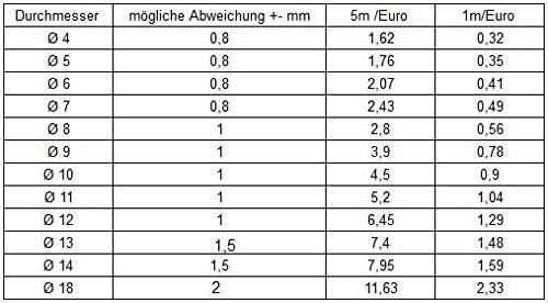 10mm Rundschnur Moosgummi 5m Dichtung Gummi Rundschn/üre Schwarz Fugenschnur EPDM