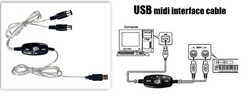 SANOXY USB MIDI Cable Converter PC to Music Keyboard 1-in 1-Out USB to MIDI Interface for Mac and PC (New 2015 Release) by SANOXY (Image #2)