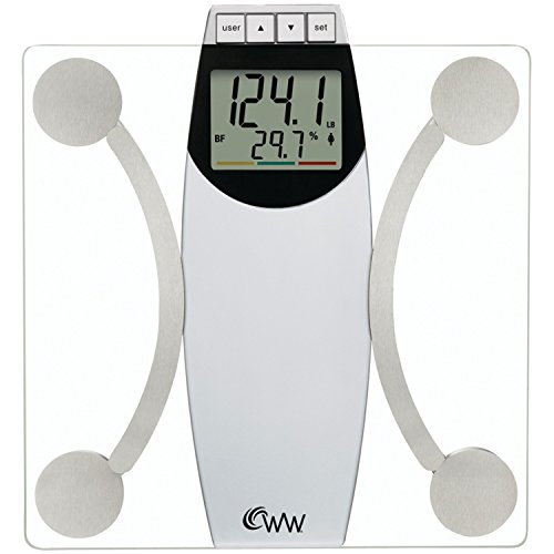 Weight Watchers Scales Conair Analysis