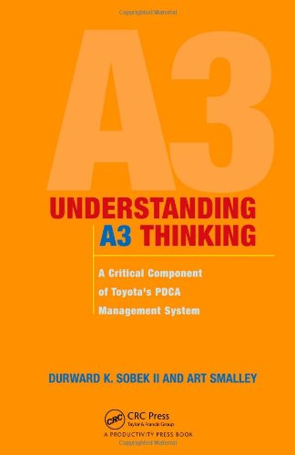 Understanding A3 Thinking: A Critical Component of Toyota's PDCA Management System [Durward K. Sobek II - Art Smalley] (Tapa Dura)