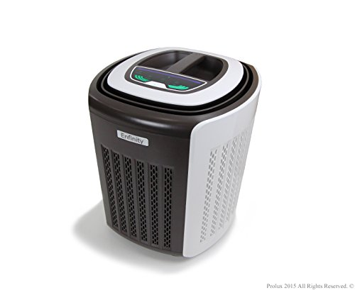 Prolux Enfinity Brushless HEPA Air Purifier Dust Allergen Remover Ionic Air Cleaner 7 Year Warranty by Prolux