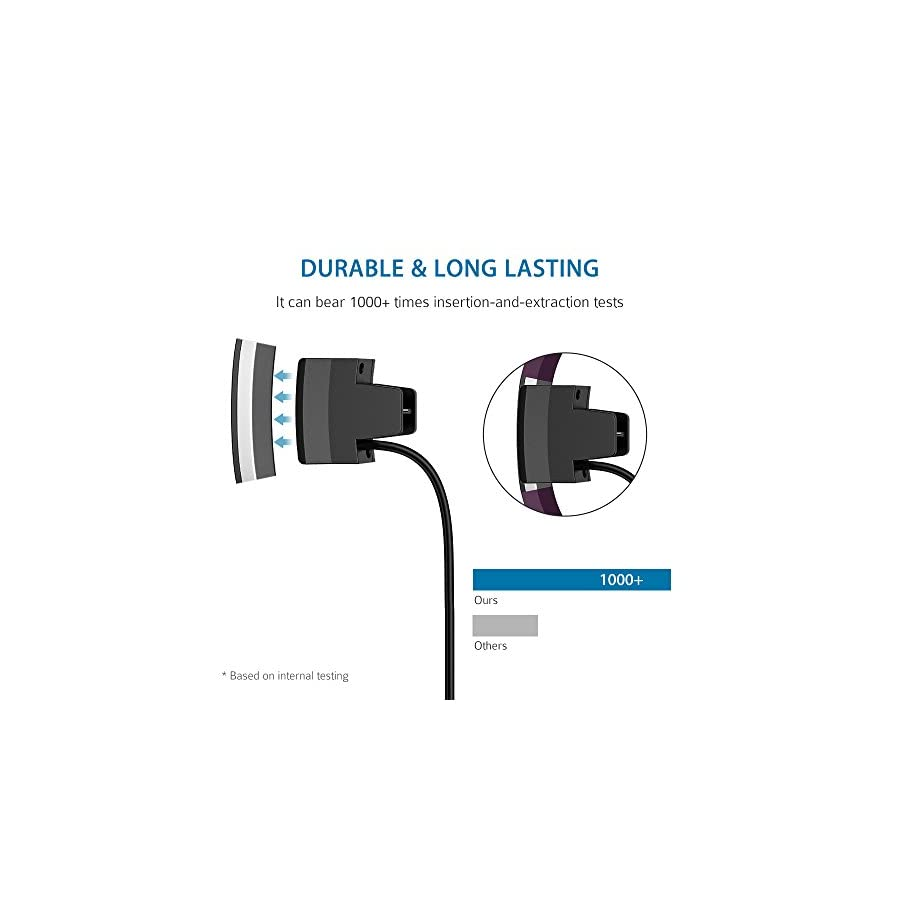 Cablor 2PCS Charger Chargering Cable for Fitbit Alta