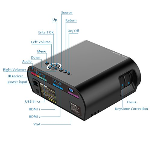 Video Projector Portable, CiBest GP90 LCD Projector HD 1080p 3500 Luminous Efficiency LED Multimedia Home Cinema Theater Entertainment Movie Party Game Projector HDMI VGA for Laptop iPad Smartphone by CiBest (Image #7)