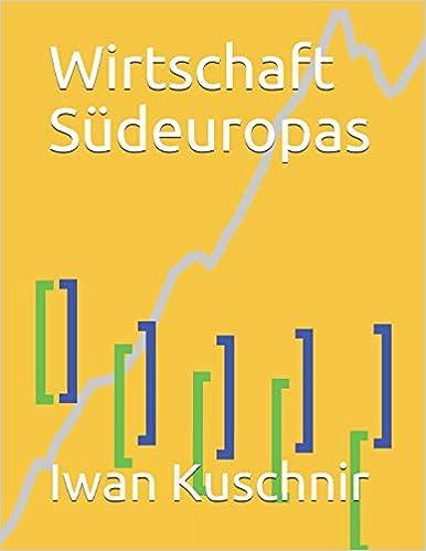Wirtschaft Südeuropas