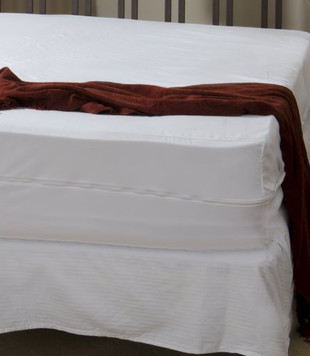 Purchase Guardmax - Bedbug Proof/Waterproof Mattress Protector Cover - Zippered Style - Quiet!