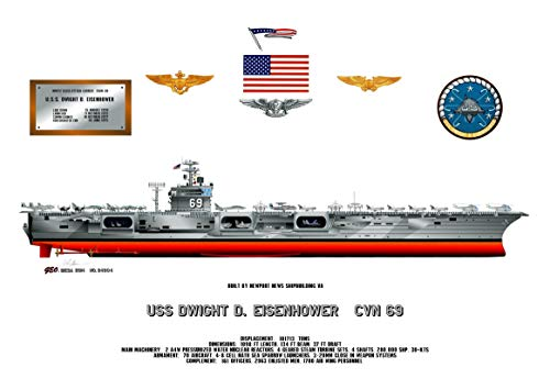 Air Wing Profile (USS Dwight D Eisenhower CVN 69 Profile Data Print, configured for The 1979-1988 time Frame, with Air Wing Insignia)