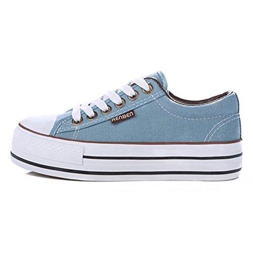 Summerwhisper Femmes Baskets Basses Plate-forme Haut Lace Up Chaussures De Toile De Plimsoll Bleu Clair