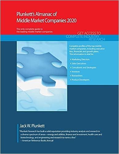 Plunkett's Almanac of Middle Market Companies 2020: Middle
