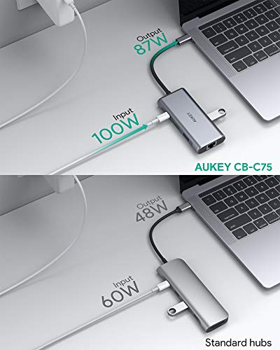 AUKEY USB C Hub Adapter, 6 in 1 Type C Hub with Ethernet Port 1000Mbps, 4K USB C to HDMI, 3 USB 3.0 Ports, 100W USB C PD Charging Thunderbolt 3, for MacBook Pro Air, Chromebook Pixel Laptop Phone