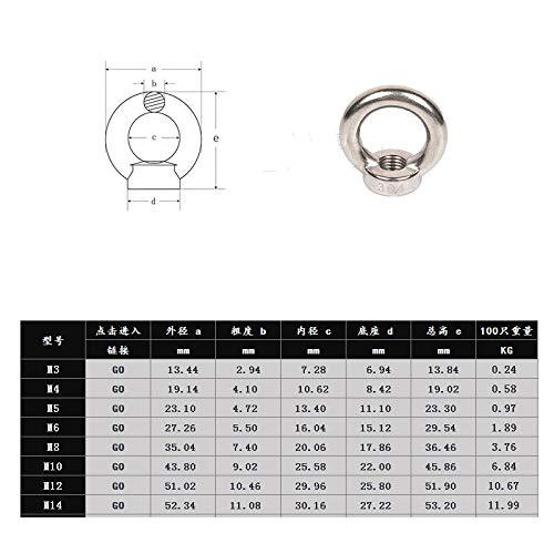 Size: M12; Color: Lifting Eye Screws HANDYCRF 2pcs Lifting Eye Nuts//Screw Ring Eyebolt Ring hooking nut Screws M3 M4 M5 M6 M8 M10 M12 304 Stainless Steel
