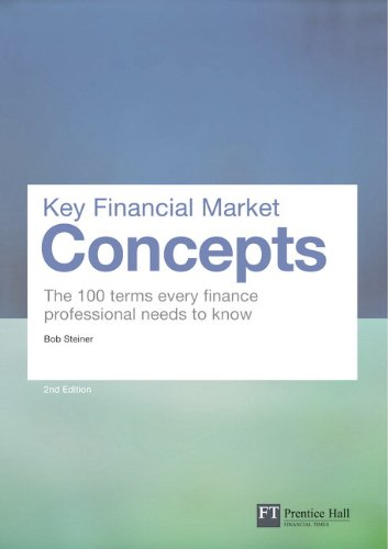 Options essential concepts and trading strategies 2nd edition