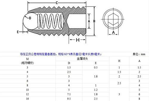 NO LOGO W-Shuzhen 10pcs Filetage m/étrique M3 M4 M5 M6 M8 en Acier Inoxydable /à Billes Ressort Plongeur Vis Taille : M3x6