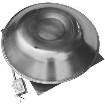 Fan Struts Roofing Amp Master Flow 174 Power Gable Fan 1600 Cfm