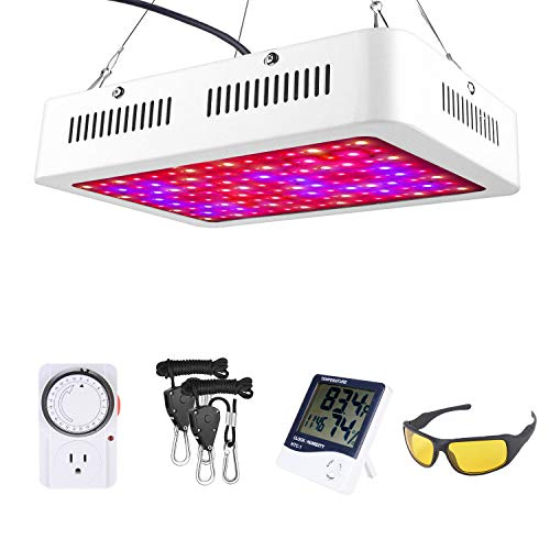 Led Grow Light Goggles in US - 8