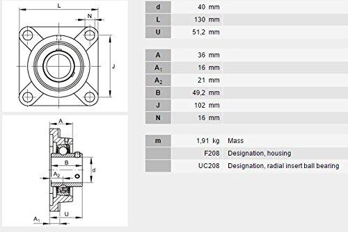 UCF 208//SF 40/40/mm Bohrung Block Gussgeh/äuse selbstausrichtend,