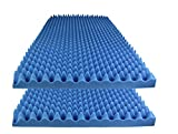 Foamily Ice Blue Acoustic Foam Egg Crate Panel