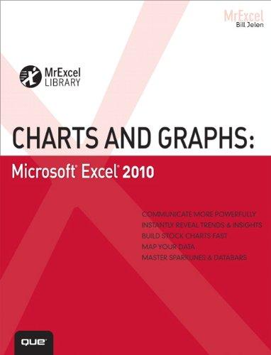 Ebook Excel 2010 Gratis