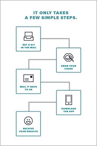 ORIG3N Genetic Home Test Kit, Nutrition