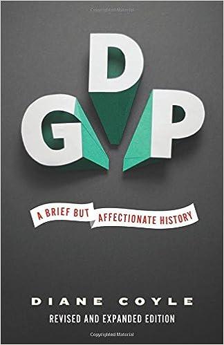 GDP: A Brief But Affectionate History: Amazon.de: Diane Coyle:  Fremdsprachige Bücher
