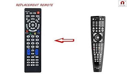Amazon com: Cezo AVR Remote Compatible with Harman Kardon AVR 155