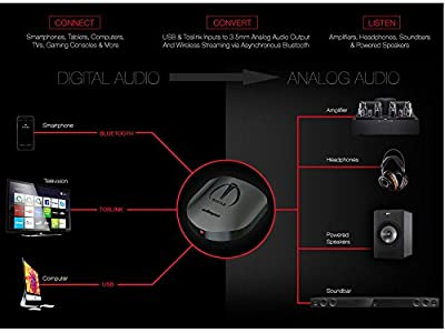 AudioQuest - Beetle USB Toslink and Asynchronous Bluetooth DAC