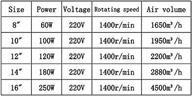 GYPQS 8-16 Pulgadas Ventilador de 220V de Escape Industrial, de ...