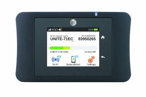 Netgear Unite Mobile WiFi Hotspot