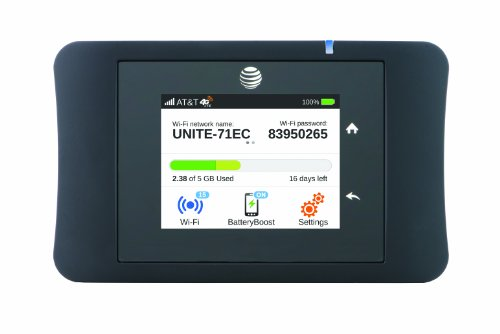 Netgear Unite Pro 4G