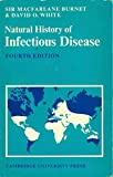 Natural History of Infectious Disease
