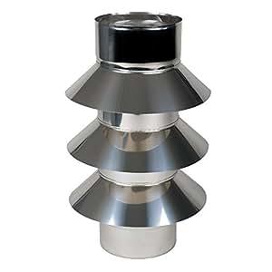 zugfördernder Boquilla 200mm (para einwandige tubos)