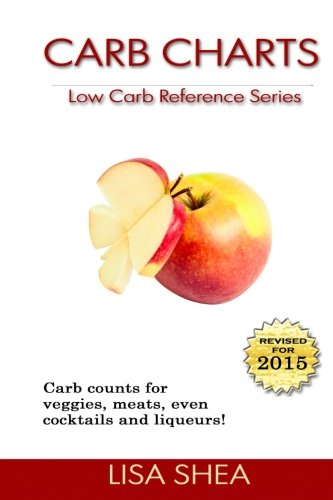 Carb Charts - Low Carb Reference (Carb Counter Free)