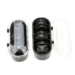 KKmoon 10X 15X 20X 25X Binocular Loupe Glasses Magnifier LED Light for Jewelry Appraisal Watch Repair