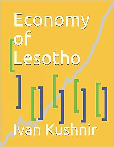 Economy of Lesotho