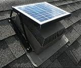 iSolar SOLAR ATTIC FAN (PRICE INCLUDES ALL TAXES!!!!)