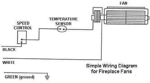 wiring diagram for wood stove blower amazon com thermal switch can be used with fireplace blowers for  amazon com thermal switch can be used