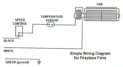 41skfShD pL amazon com thermal switch can be used with fireplace blowers for thermodisc wiring diagram at crackthecode.co