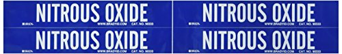 Brady 90333 Medical Gas Pipe Marker, 1 1/8