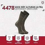 FoxRiver Wick Dry Auras Ultra-Lightweight Liner