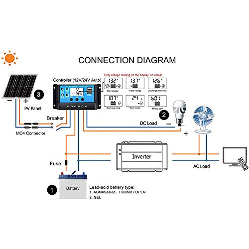 MPPT Solar-Laderegler, 12 V/24 V, intelligenter Regler mit Dual-USB-Anschluss, LCD-Display, Überlastschutz, Temperaturkompensation, 10-100 A, 20 A