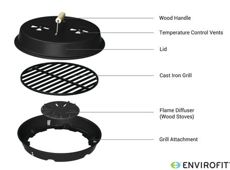 Envirofit GoGrill Grilling Accessory by Envirofit