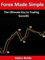 Forex Made Simple: The Ultimate Key to Trading $ucce$$ (English Edition)