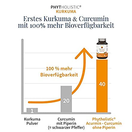 BIO Curcuma Kapseln OHNE Pfeffer