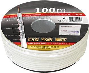 Cable coaxial con Triple Malla de Aluminio y Vivo de Cobre ...