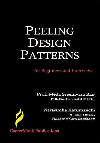 amazon peeling design patterns for beginners interviews design