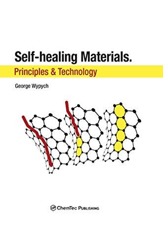 self-healing-materials-principles-and-technology