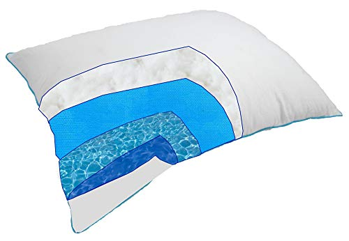 5 STAR SUPER DEALS Therapeutic Water Pillow