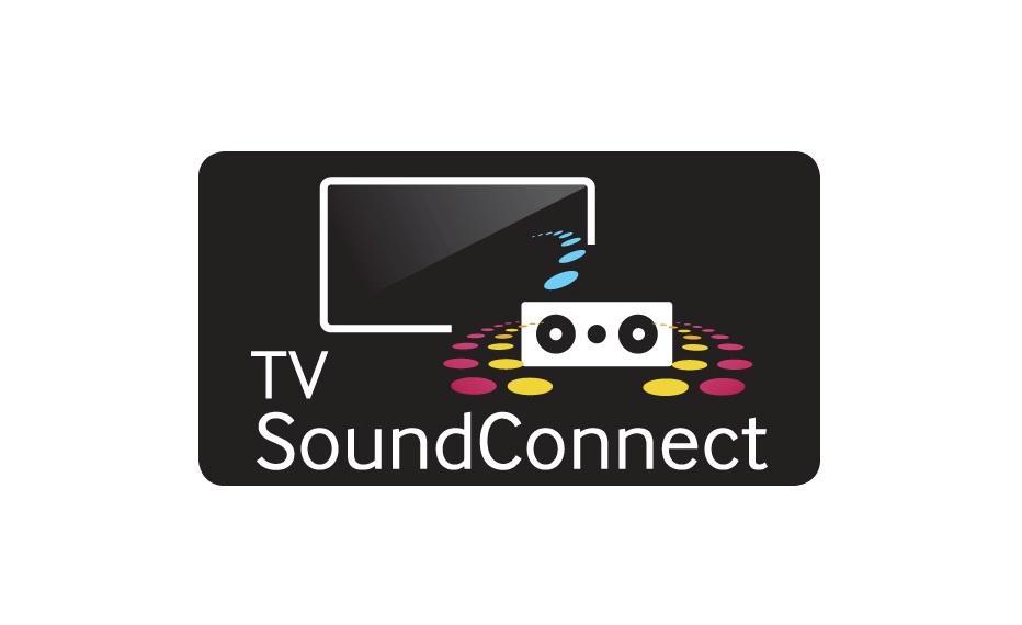 samsungcurved soundbar hw h7501 8 1 aktiv heimkino. Black Bedroom Furniture Sets. Home Design Ideas