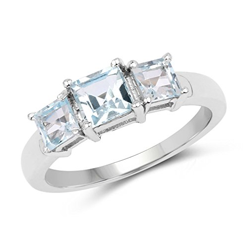 Aquamarine .925 Sterling Silve